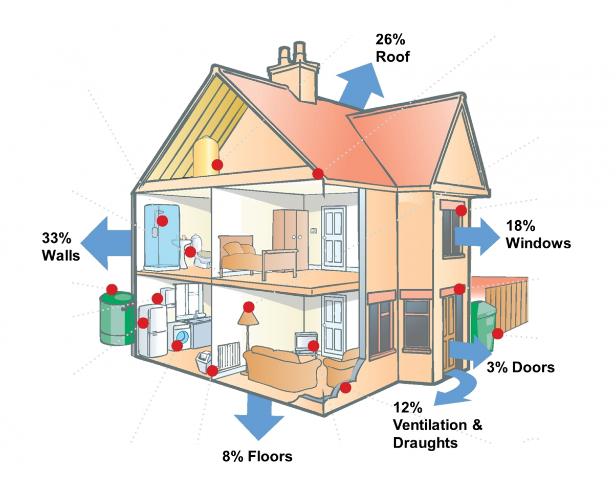 House Insulation Diagram on t b wiring diagram